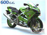 zx6 r 600 cc 2002 - 2004