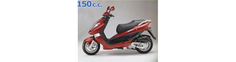 betwin 150 2000-2014