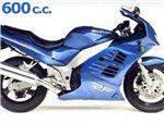 rf 600 1993-1995